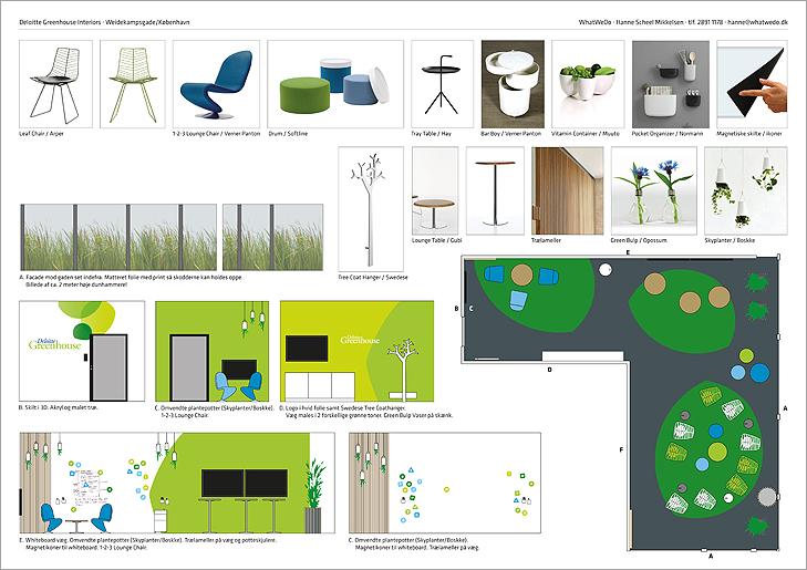 Deloitte Greenhouse Innovation Room - WhatWeDo Copenhagen