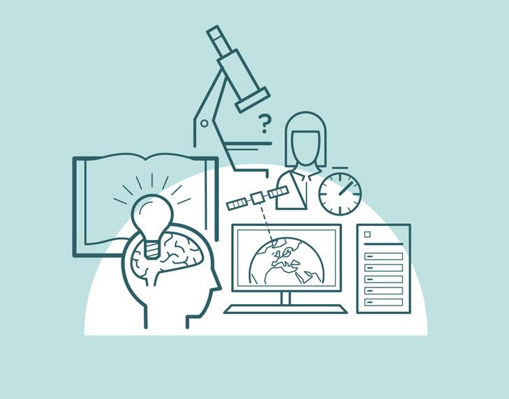 Infografik der illustrerer emner fra Industriens Fonds strategi. Emnerne kredser om know-how, forskning, undervisning, kommunikation og digitalisering.