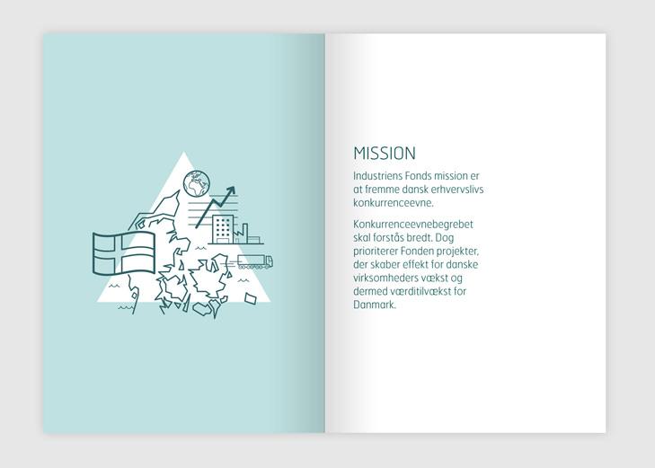 Layout eksempel på opslag fra strategi-folder. Venstre siden viser en stor illustration af den danske del af strategien med et dannebrogsflag, et danmarkskort, en lastbil, en jordklode og en aktie-kurve. Højre sidden fokuserer på en tekst med overskriften mission.