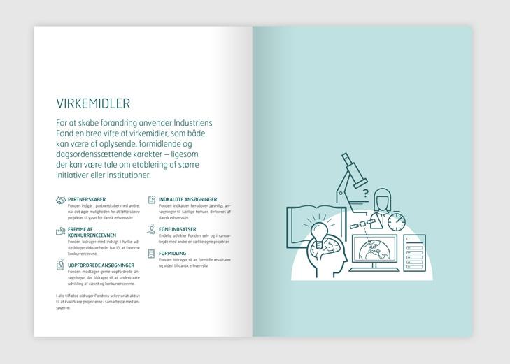 Layout eksempel på opslag fra strategi-folder. Venstre side har en tekst med overskriften Virkemidler og 6 underoverskrifter der hver er markeret med et ikon som illustrerer overskriften: Partnerskaber, Fremme af komnkurrenceevnen, Udfordrende ansøgninger, Indkaldte ansøgninger, Egne indsatser, Formidling. Højresiden har en stor illustration der fokuserer på viden, forskning og digitalisering.