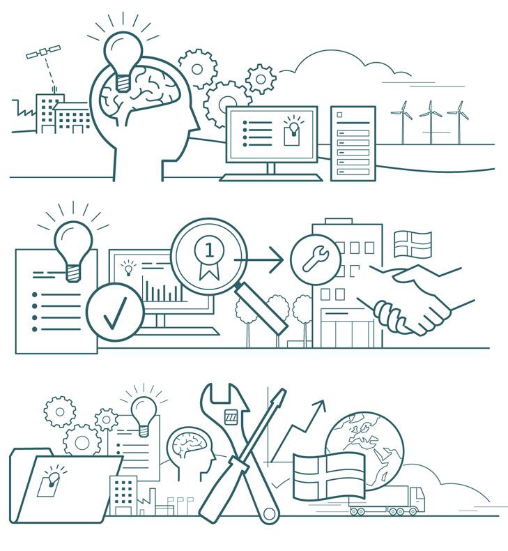 Illustrationer til kapitelstarter i årsberetningen for Industriens Fond. De er tegnet i en simpel streg kun i grønt. Emnerne er viden, know-how, dansk konkurrence evne, eksport og alternativ energi.