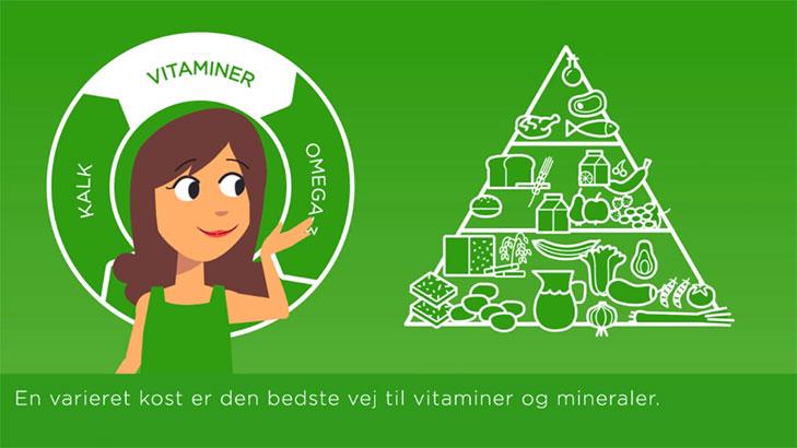Skærmbillede fra videoen Den Vitale Cirkel. Til venstre foran den vitale cirkel står en kvinde og kigger på illustrationer som er tegnet på baggrunden i højre side. Baggrunden er holdt i grøn og illustrationerne er tegnet i en simpel hvid streg og forestiller en kostpyramide.