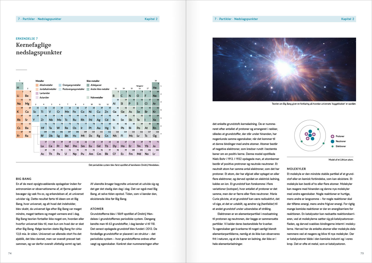 Layout of the spread with page 74 and 75 from Naturvidenskabens ABC. The spread contains the highlights from the chapter with acknowledgement number 7: Particles. The left side contains an infographic with the periodic table. The right side contains a visualisation of big bang and an infographic with a Lithium atom.