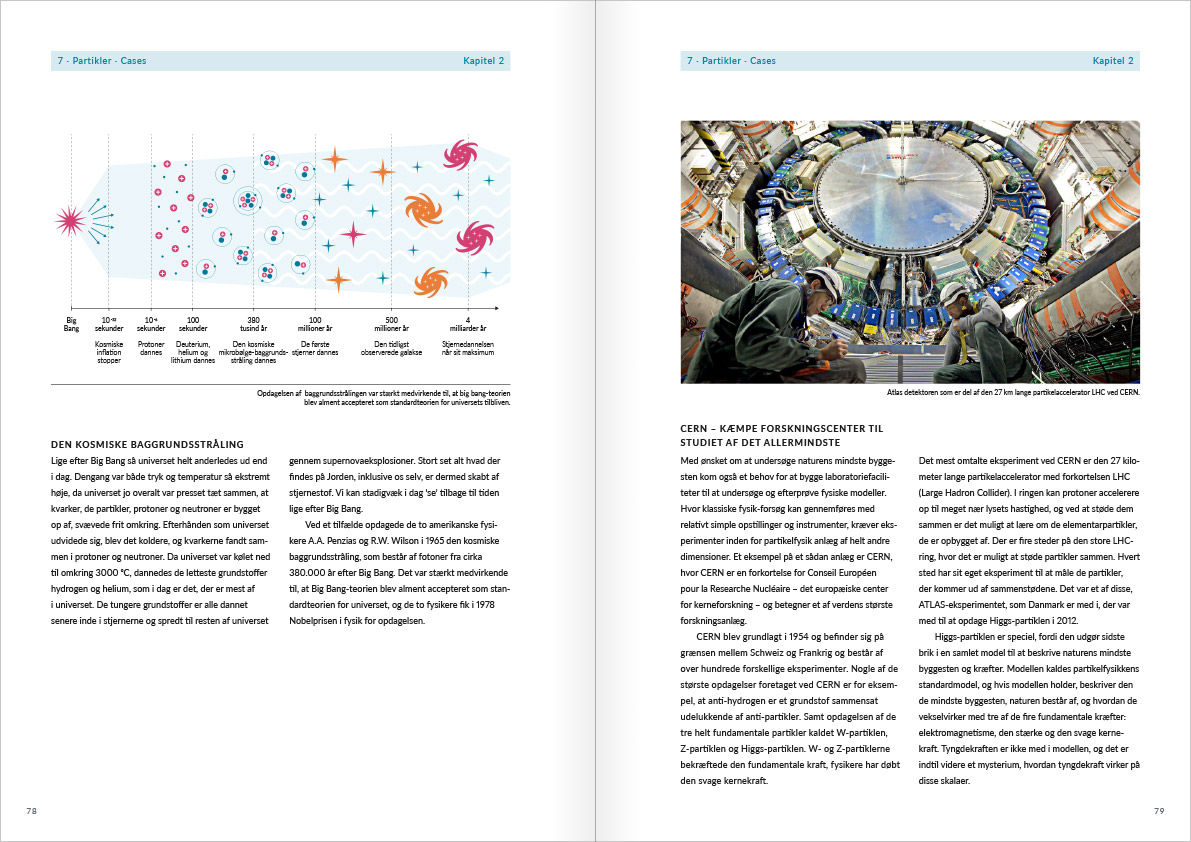 Layout of the spread with page 78 and 79 from Naturvidenskabens ABC. The spread contains two cases from the chapter with acknowledgement number 7: Particles. The left side focuses on an infographic showing the birth and development of the universe since big bang. The right side contains a big picture of the particle accelerator at CERN.