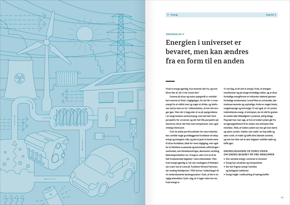 Layout of the spread with page 46 and 47 from Naturvidenskabens ABC. The spread is the introduction to acknowledgement number 9: Energy. The left side shows a big illustration with a lot of different ways to convert and transport energy. There is focus on a windmill, an electric car, power lines, a power outlet, a turbine, solar cells, batteries and a combustion engine. On the top of the right side the headline says: Energien i universet er bevaret, men kan ændres fra en form til en anden.