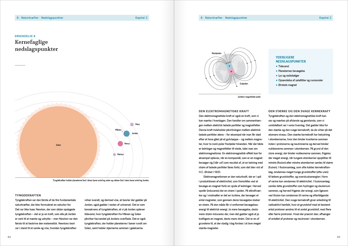 Layout of the spread with page 84 and 85 from Naturvidenskabens ABC. The spread contains the highlights from the chapter with acknowledgement number 8: Natural Forces. The left page is dominated by an infographic with the solar system. On the right page there is an infographic depicting the magnetic poles of earth.