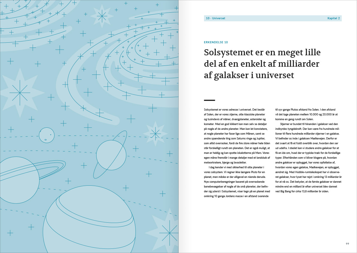 Layout of the spread with page 98 and 99 from Naturvidenskabens ABC. The spread is the introduction to acknowledgement number 10: The Universe. The left page is a big illustration showing different planets in the solar system and groups of stars formin spiralshaped galaxies. On the right page there is focus on the headline: Solsystemet er en meget lille del af en enkelt af milliarder af galakser i universet.