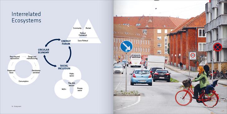 Layout af opslag fra udgivelsen Community Based Living Labs South Harbour. Venstresiden er en infografik der viser økosystemet som aktørerne i områdefornyelsen agerer i. Højresiden er et stort billede af en vej i Sydhavnen med røde murstensbygninger i baggrunden og en dame på en rød cykel som cykler over vejen.