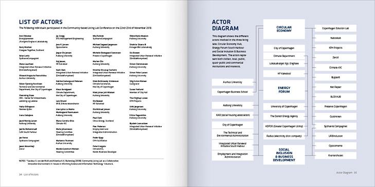 Layout af opslag fra udgivelsen Community Based Living Labs South Harbour. Venstre side indeholder en liste over deltagere i konferencen. Højre side indeholder et aktør diagram med navne på alle aktører i områdefornyelsen i Sydhavnen.