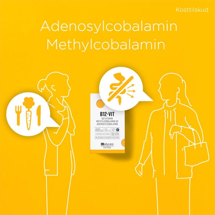 illustration fra animeret some reklamefilm om kosttilskud med simpel stregtegning af to kvinder. Den ene har et vegetar ikon og den anden har et tarm-ikon med forringet optagelse