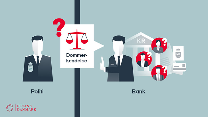 Infographic: Under current laws the banks can not reveal information about suspicious customers to the police without a court order.