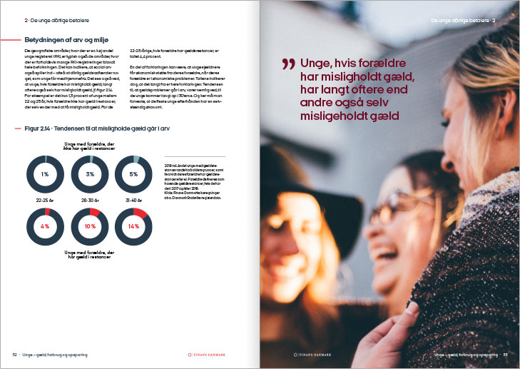Finance Denmark, Report on young peoples debts, spending and savings: Layout of spread with full page photo with a featured quote.